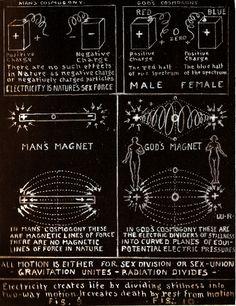 Cosmology vs cosmogony