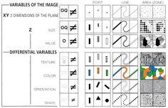Introducing d3-scale – Medium