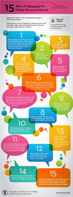 15 Rules of Netiquette for Online Discussion Boards Infographic  - http://elearninginfographics.com/15-rules-of-netiquette-for-online-discussion-boards-infographic/