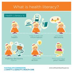 Image result for information literacy australia