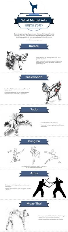 Which are the Best Martial Arts for Weight Loss? Which are the Best Martial Arts for Weight Loss? – Weightloss Meme – – Which are the Best Martial Arts for Weight Loss? Weightloss Meme Which are the Best Martial Arts for Weight Los Self Defense Martial Arts, Best Martial Arts, Martial Arts Styles, Martial Arts Techniques, Martial Arts Workout, Martial Arts Training, Mixed Martial Arts, Muay Thai Techniques, Taekwondo Techniques