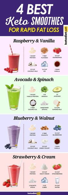 Weight Loss Meals, Weight Loss Drinks, Weight Loss Smoothies, Healthy Weight Loss, Shakes For Weight Loss, Rapid Weight Loss, Breakfast Smoothies For Weight Loss, Weight Loss Detox, Breakfast Protein Smoothie