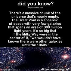 """There's a massive chunk of the universe that's nearly empty. The Great Void is a spheroid of space with very few galaxies that spans an area of 300 million light-years. It's so big that if the Milky Way were in the center of it, """"we wouldn't have. Astronomy Facts, Space And Astronomy, Astronomy Science, Cool Science Facts, Wtf Fun Facts, Physics Facts, Awesome Facts, Creepy Facts, The More You Know"""