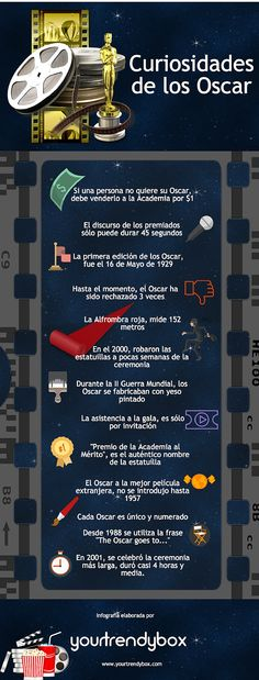 #infografia #Oscar