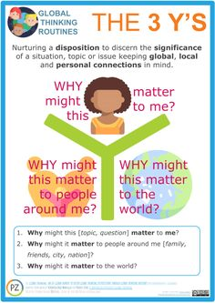Cultures of Thinking & Global Thinking Routine Posters Teaching Style, Teaching Spanish, Think Poster, Global Thinking, Thinking Strategies, Chapter Summary, Language And Literature, Service Learning, Educational Leadership