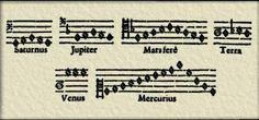 Kepler. Harmonices Mundi.
