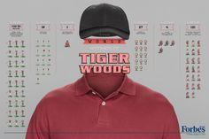 Forbes: Billionaires, Tiger Woods