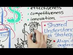 ▶ Metaplan: Metaplan Illustrated - Shared Commitment - YouTube