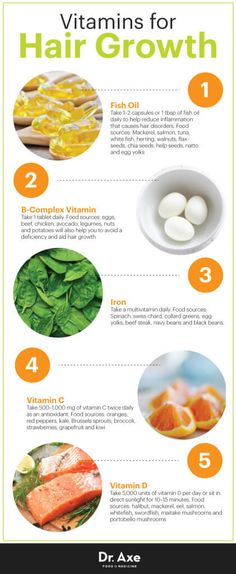 Top six vitamins for hair growth - Dr. Axe