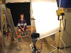Studio Lighting - Soft Panel Frame Designed for Hotlight - DIY Photography