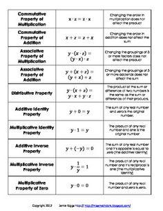 Tarsia Puzzles | Math, Puzzles and Ps