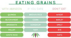 What Grains Are Safe to Eat? Important for people who suffer from Celiac disease, gluten intolerance or other food sensitivities. Learn why some grains are detrimental to your health and the ones that are ok to eat.