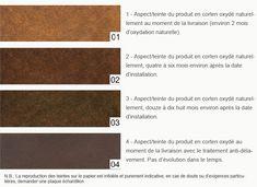 Société  Metalco à  Montpellier (France) pour trouver acier Corten