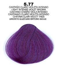 BK Brazil Keratin TAHE Farby na vlasy