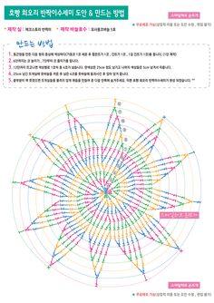 수세미 뜨기 idea crochet Crochet Square Patterns, Crochet Diagram, Crochet Stitches Patterns, Crochet Round, Crochet Chart, Crochet Home, Freeform Crochet, Crochet Motif, Knit Crochet