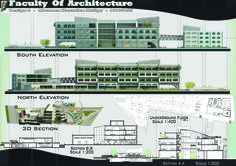 Faculty Of Architecture  Moamen Hassnien Meligy