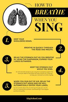 Breath support is the basis for everything in singing. If you do it properly you should have zero tension in your throat. Its also the reason you can make a sound in the first place because without moving air theres nothing to vibrate the vocal cords. Singing Exercises, Vocal Exercises, Learn Singing, Singing Tips, Free Singing Lessons, Singing Quotes, Vocal Lessons, Music Lessons, Singing Techniques