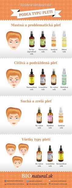Detox, Natural, Wall, Green, Beauty, Walls, Cosmetology, Nature, Au Natural