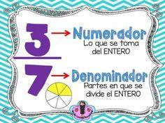 Memorama de Fracciones y sus nombres (13)