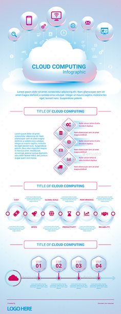 Buy Cloud Computing Infographic by mameara on GraphicRiver. Vector illustration of cloud computing infographic. Well layered, Useful for presentations, posters, brochures, busin. Timeline Infographic, Infographic Templates, Infographics Design, Cloud Computing Technology, Data Science, Data Visualization, Content Marketing, Presentation, Clouds