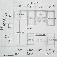 standard kitchen cabinets dimensions - Standard Kitchen Cabinet Depth