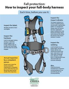 How to inspect your full-body harness. Health And Safety Poster, Safety Posters, Fire Safety Course, Safety Talk, Safety Pictures, Workplace Safety Tips, Safety Courses, Safety Topics, Construction Safety