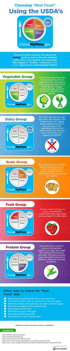 """Healthier Eating: """"Real Food"""" Approach to MyPlate Guide.  #health"""
