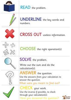 Teacher's Pet - Problem solving check list - FREE Classroom Display Resource - EYFS, KS1, KS2, problem, solving, maths, problems, word problem, solutions