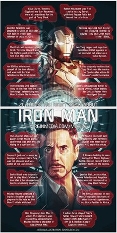 Iron Man ... 20 things you didn't know