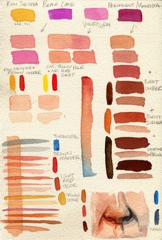 "Watercolour cheat sheet - discoveries in mixing skin-tones. I try to find paints that make it faster/easier to mix skin colours. The one I have most success with is ""violet gray"", then ""permanent magenta"" for darker and wider ranges, and ""purple lake"". Mix these (sparingly) with raw sienna. The darker the purple the less you'll need to add to your yellow (yellow ochre works as well). For a lighter, paler, redder skin tone, raw sienna + brown madder is what I prefer. #watercolors #techniques"
