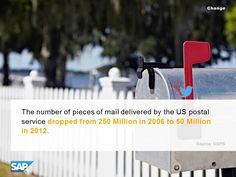 The number of pieces of mail delivered by the US postal service dropped from 250 Million in 2006 to 50 Millionin 2012.