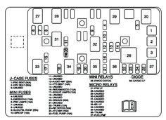 Instrument panel fuse box diagram: Ford F-150 (1999, 2000