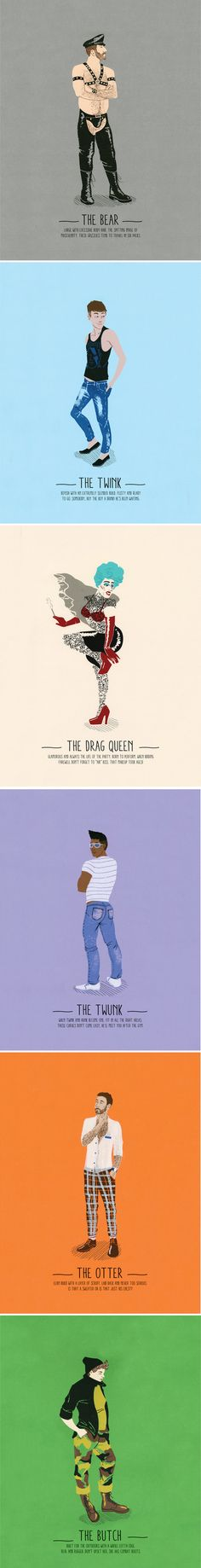 """A Guide to Gay Stereotypes"" Poster Series by James Kuczynski and Paul Tuller  http://jameskuczynski.com/Queer-Stereotype-Posters  Available on Society6: http://society6.com/paperescapade"