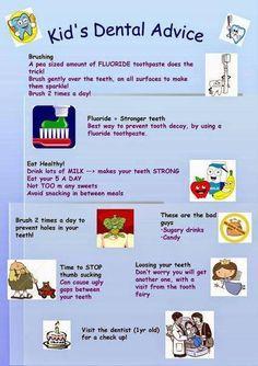 Kids Dental Advice for good oral health. Humor Dental, Dental Hygiene School, Dental Assistant, Oral Hygiene, Dental Care, Dental Hygienist, Dental Facts, Teeth Health, Health Heal