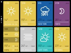 Minimeteo: A really slick and minimal weather app for your iPad
