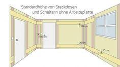 Höhe von Steckdosen und Schaltern ohne Arbeitsfläche