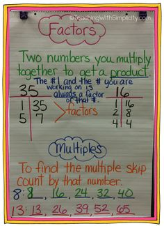 Math Anchor Charts: Factors