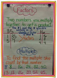 Math Anchor Charts: Factors