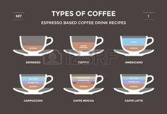 Set Arten von Kaffee Espresso basiert Kaffee Rezepte f r Getr nke Infografik 1 Lizenzfreie Bilder