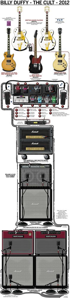 poster_the_cult_billy_duffy_2012