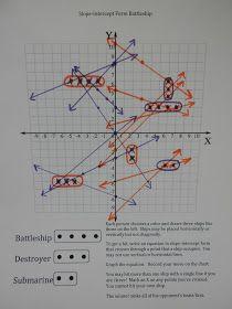 Slope-Intercept Form Battleship - Fun, Cool Math for Kids {Weekend Links} from… Algebra Activities, Maths Algebra, Math Resources, Math Games, Mathematics Games, Numeracy, Learning Activities, Math Teacher, Math Classroom
