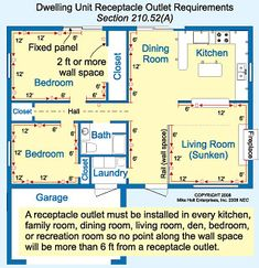 kitchen+electrical+code+diagram.jpg (541×473) | electrical ...