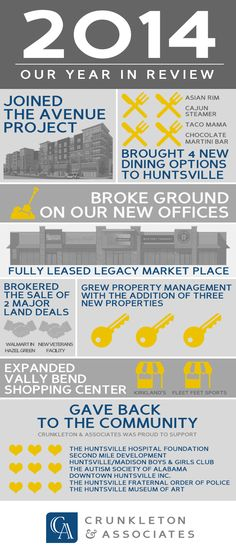 """2014 has been a big year here at Crunkleton & Associates. Here are just a few of our proudest moments from 2014! Crunkleton & Associates Joins """"The Avenue"""" Project Downtown In June of 2014,..."""