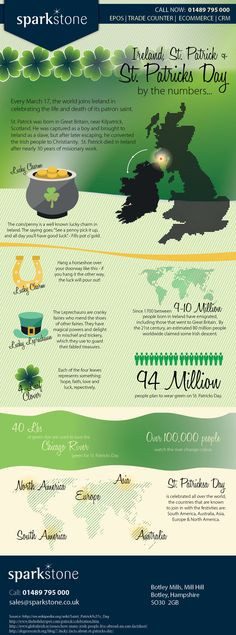 St. Patrick's Day facts.