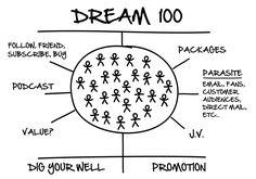 dream_100.png (2000×1400)