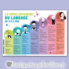 When you are teaching kids about all the important things in life one of the important things to teach them is good dental care. Autism Education, Baby Education, Baby Co, Mom And Baby, Angelman Syndrome, Meaningful Pictures, Baby Tumblr, Baby Sign Language, Kids Poster