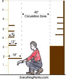 1000 Images About ID Dimensions On Pinterest Closet