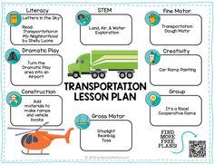 Transportation - Pre-K Printable Fun Infant Lesson Plans, Preschool Lesson Plans, Preschool Learning, Transportation Preschool Activities, Father's Day Activities, Preschool Themes, Classroom Themes, Head Start Classroom, Curriculum