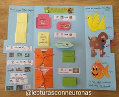 IMG_20180302_114703 Family Guy, Animals, Fictional Characters, Google, Report Cards, Plants, Egypt, Preschool, Animaux