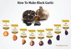 How to make black garlic Garlic Recipes, Crockpot Recipes, Garlic Ideas, Cooking Recipes, Healthy Recepies, Healthy Eating Recipes, Easy Cooking, Healthy Cooking, Food Journal